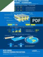 3D XPoint fact sheet