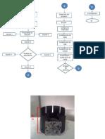 diagrama proyecto tecnico