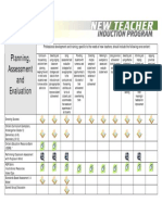 planningassessment