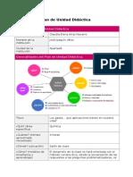 Plantilla de Plan de Unidad Didáctica_simple