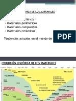 Presentacion Ciencia de Los Materiales 1