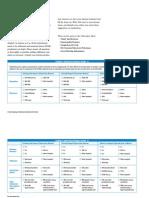 Client Specsheet - Website Design