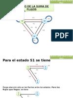 Max-santiago(Ejer 2)-Método de La Suma de Flujos Con 3 Estados