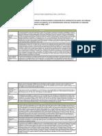 Temas derecho notarial