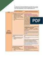 Referencias Bibliográficas_Unidad Tres