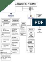 sistemafinancieroperuano-130114233237-phpapp02