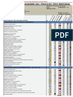 Diagrama de Proceso Escritorio Propuesto