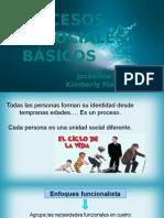 procesos psicosociales básicos