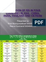 Comparison of FDI in Four Countries 2