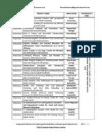 DotNet 2015-16 Projects (3).pdf