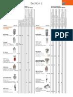 catalogo killark - areas clasificadas   fluorescent lamp   incandescent  light bulb