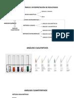 Análisis Químico Del Agua e Interpretación de Resultados a (4)