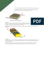 FDM versus TDM.docx