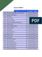 relatori_qualis_periodicos_febf.pdf
