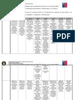 tarea PROGRESIÓN DE CONTENIDOS EJE NÚMEROS Y OPERACIONES 1° A 8° BÁSICO