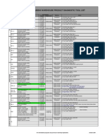 Warehouse Diagnostic Tool List_MIT(1)