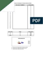 Formato Categorizacion Personal en una empresa Texil