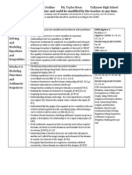 Advanced Algebra 1 Course Outline (15-16)