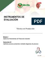 instrumentos de produccion