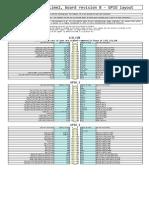 A20_LIME2_GPIOs.pdf