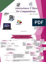Generaciones Y Tipos de Computadoras Glorimar