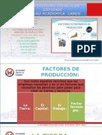 Factores de Produccion Lili