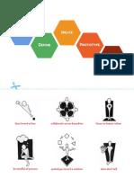 Design thinking Activities