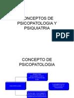 Conceptos de Psicopatologia y Psiquiatria