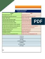 TG02 Informacoes Uteis Em Engenharia Tecem