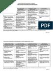 dyslexic characteristics.pdf