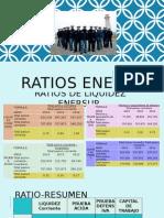 Ratios Enersur