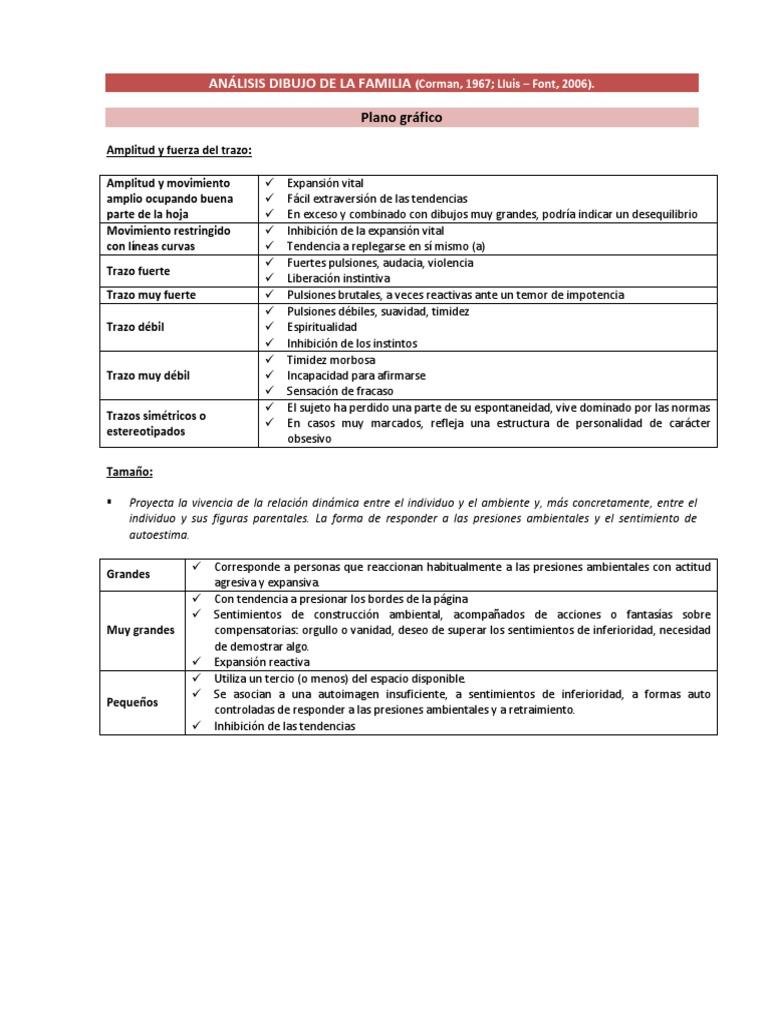 Worksheet. Test Dibujo de La Familia  Analisis