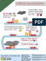 Ejemplo infografía de contaminación en Bogotá