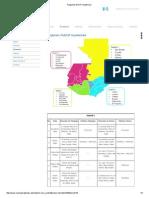 Regiones INACIF Guatemala