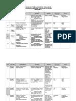 1.RancanganPPT1