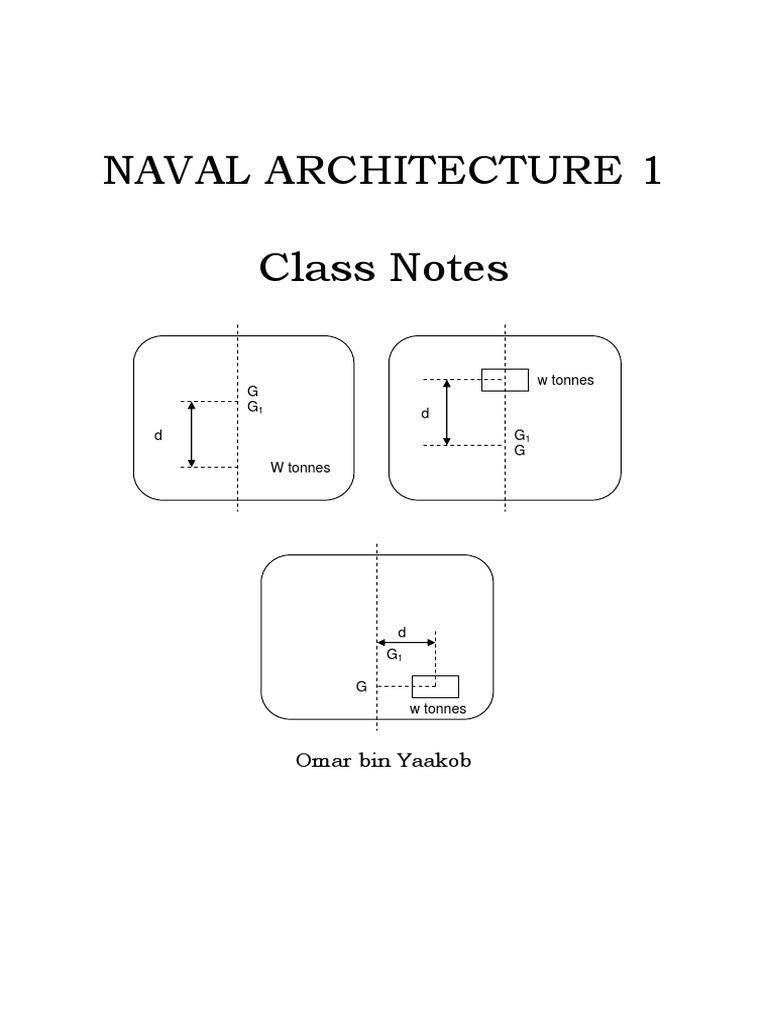 Notes skmo2333 buoyancy tonnage ccuart Images