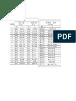 CIP Mudança de potencia 2A.01, 2A.02, 2A.04.docx