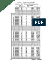 maha board percentile 2015