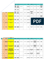 Seguimiento de Proyectos Junio 2015