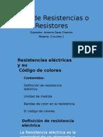Exposicion Tipos de Resistores