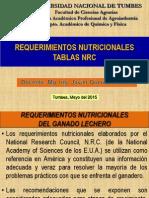 tablas NRC