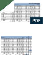KPI_SPM_PT3_2015