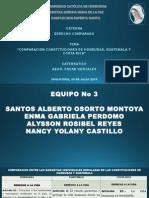 COMPARACION CONSTITUCION HONDURAS, GUATEMALA, COSTA RICA.pptx