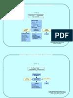 UnYPhil Transformatioal Framework[1]