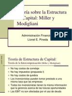 Estructura de Capital (Miller & Modigliani)