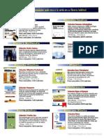 Excel 2003, Funciones Avanzadas