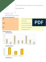 Aipmt 2015 Paper Pattern