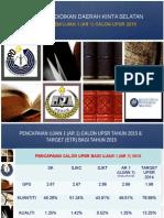 PP Presentation Postmortem U1 Tahun 6 PPDKS 2015