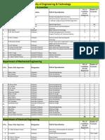 2015_phd_vacancies_fet.pdf