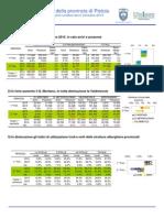 Anticipazione_2_Trim_2015.pdf
